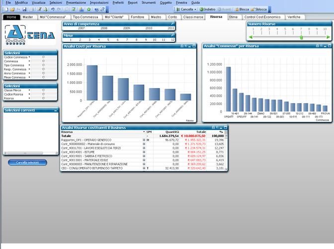 Erp web 2 0 per imprese di costruzioni e impiantistiche for Software di progettazione domestica moderna