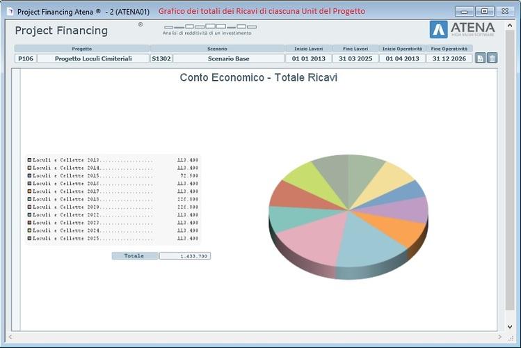 Software di business plan e project financing studi di - Spese familiari ...